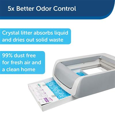 ScoopFree® Self-Cleaning Covered Litter Box, Second Generation